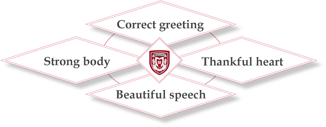 Right greeting / heart of gratitude / pretty words / strong